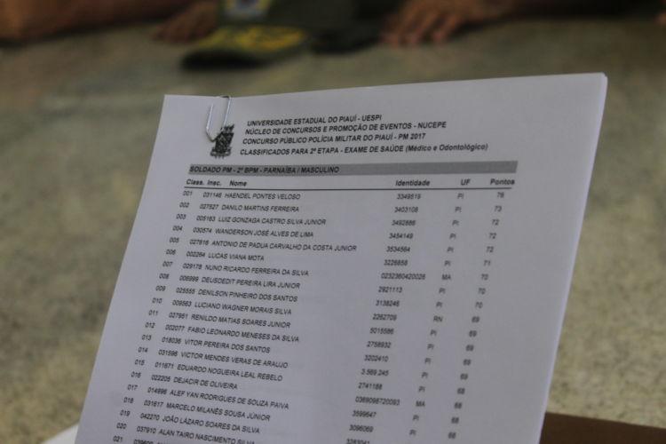 Resultado da primeira etapa do concurso da PM-PI é divulgado; confira lista