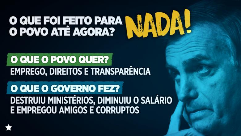 O que Bolsonaro fez para o povo até agora? NADA