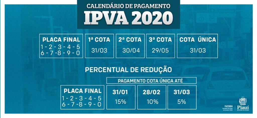 Pagamento do IPVA em janeiro terá 15% de desconto na cota única
